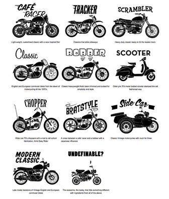 dgr-motociclete
