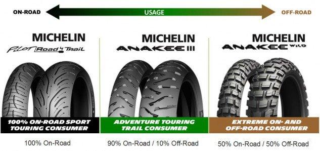 Michelin-Dual-Sport-Offerings-633x298
